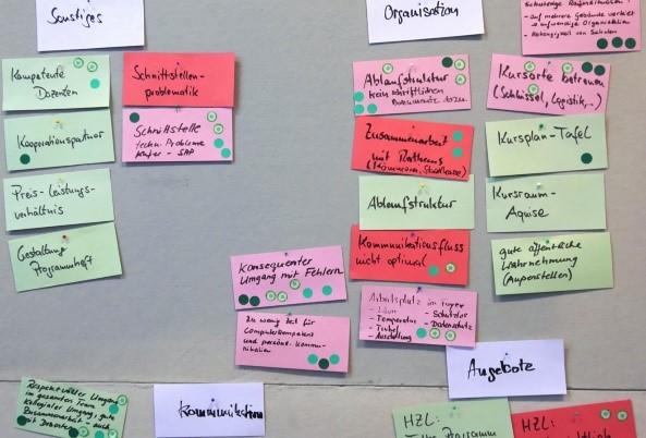 Leitbild der Volkshochschule Weil am Rhein